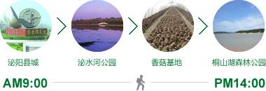 泌阳铜山风景区旅游线路